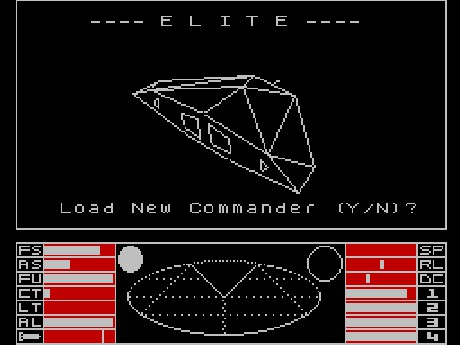 Elite-welcome